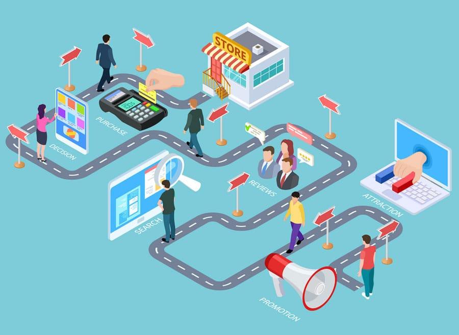 hành trình khách hàng mua hàng trên kênh online