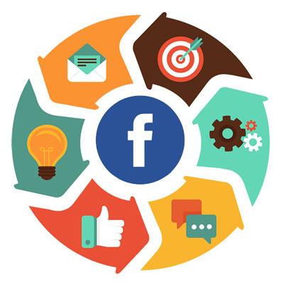 hướng dẫn bán hàng online Facebook hiệu quả