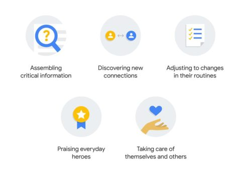 những thay đổi trong hành vi tìm kiếm người dùng google